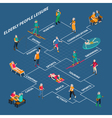 Elderly People Isometric Flowchart vector image vector image