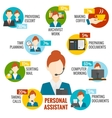 Personal Assistant Infographics vector image vector image