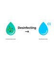 water disinfection purification icons vector image