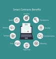 blockchain smart contract benefits with laptop and vector image vector image