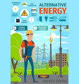 alternative eco energy and electricity power vector image vector image