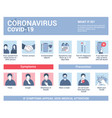 flat modern design coronavirus - what it is vector image vector image