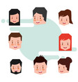 people characters smartphone vector image