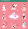 ballet and ballerinas isometric flowchart vector image