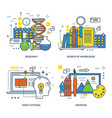 creativity research search for knowledge vector image vector image