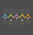 five step timeline infographic colorful triangle vector image vector image