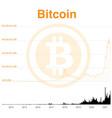 chart bitcoin from beginning to may 2021 vector image vector image