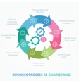 business process reengineering redesign review vector image vector image