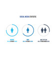 social media infographic statistic vector image vector image