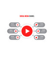 online video chanel infographic vector image