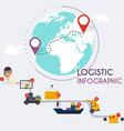 logistic infographics set flat warehouse icons vector image