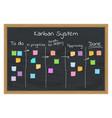 kanban system concept vector image