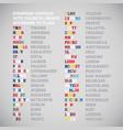 european countries capitals shorten names with vector image