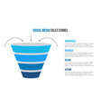 social media sales funnel infographic vector image