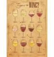 Poster wine kraft vector image vector image