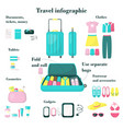 summer travel infographic flat isolated vector image