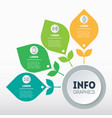 infographics template diagram with leaves info vector image vector image