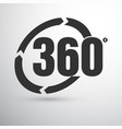 360 degrees sign vector image