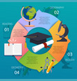 steps education process education and science vector image