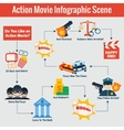Action movie infographics vector image vector image