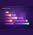 dashboard infographic template with colorful chart vector image