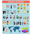 Restaurant infographic set vector image vector image