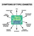 symptoms type 2 diabetes infographics vector image vector image