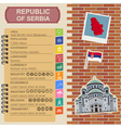 Serbia infographics statistical data sights vector image vector image