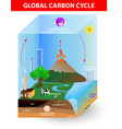 Carbon cycle diagram vector | Price: 1 Credit (USD $1)