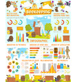 infographic of beekeeping statistics with charts vector image