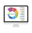 modern computer display with infographic diagram vector image vector image