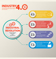 industry 40 automation concept