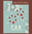 retro poster nicotine molecule found in tobacco vector image