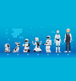 robot generations robotics engineering evolution vector image vector image