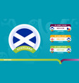 scotland national team schedule matches in the vector image vector image