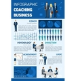 Business coaching infographic report vector image vector image