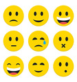 Character Emotions Happy and Sad Icons Set vector image