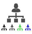 user hierarchy flat icon vector image vector image