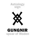 Astrology gungnir wodens spear