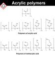 Polymers of acrylic and methacrylic acid vector image vector image