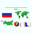 russia all countries of the world infographics vector image