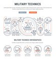 website banner and landing page military vector image