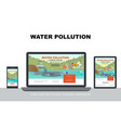 flat water pollution adaptive design concept vector image vector image