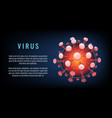 virus infection poster vector image