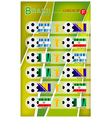 Football Tournament of Brazil 2014 Group F vector image vector image