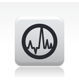 Wave audio vector | Price: 1 Credit (USD $1)