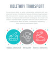 website banner and landing page military vector image vector image