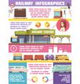 railway infographics flat template vector image