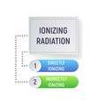 ionizing radiation vector image vector image