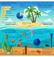 Underwater World Island Infographic vector image